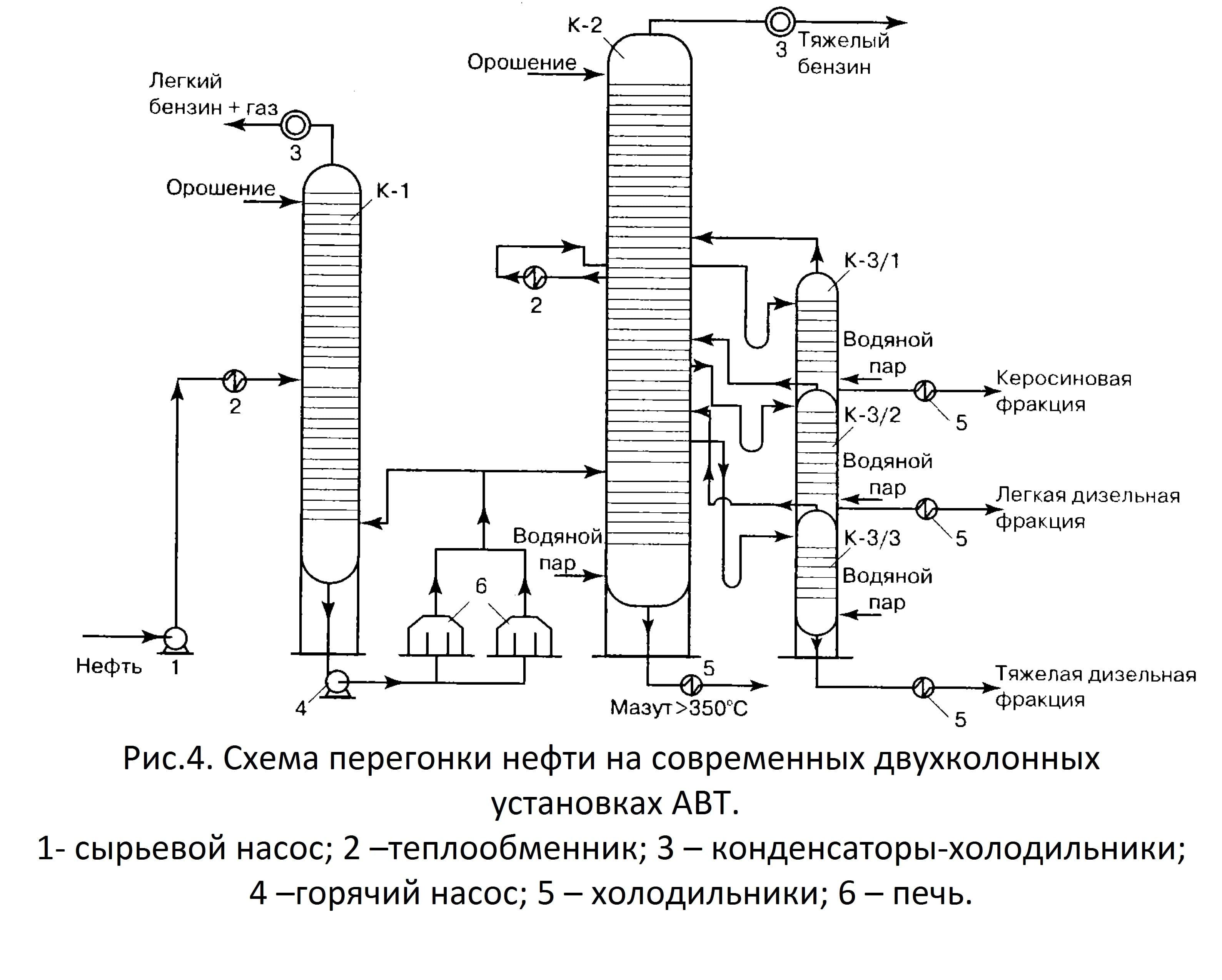 курсовая работа механизация процессов технической эксплуатации